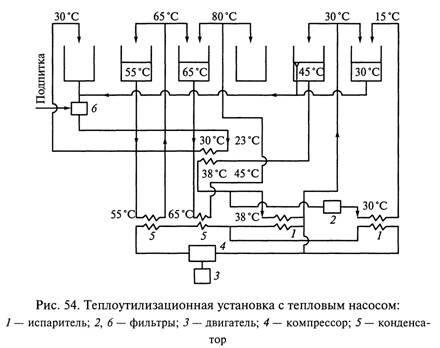Экономия теплоты в системах вентиляции и горячего водоснабжения