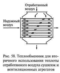 Использование теплоты вентиляционных выбросов и сушильных установок