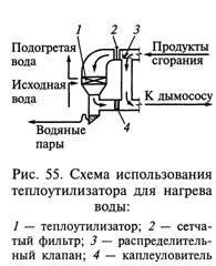 Использование вторичных энергоресурсов