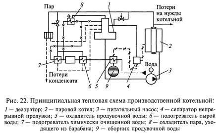 Мс 7210 вер 3 0 инструкция